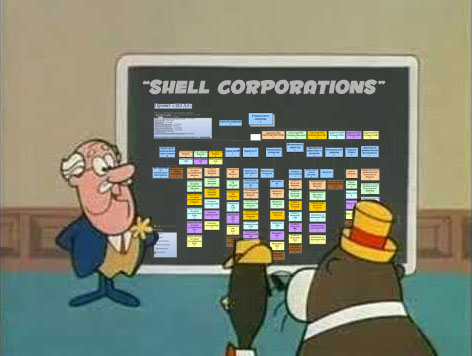 Marvel Shell Companies