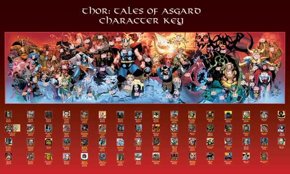 Tales of Asgard