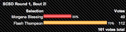 Winning percentage