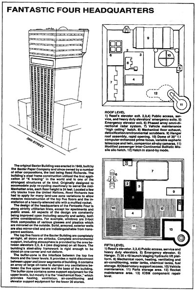 OHOTMU #4 page
